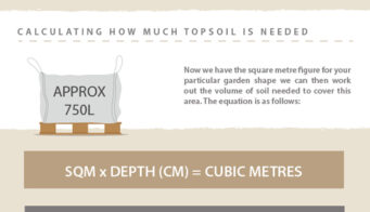Measuring Your Lawn Topsoil